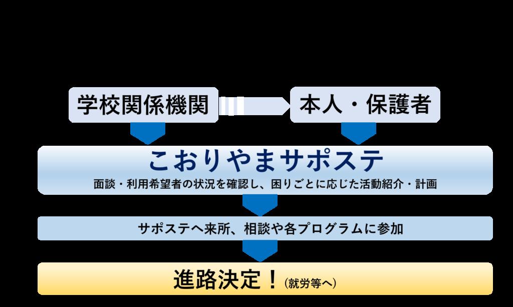 school_cooperation